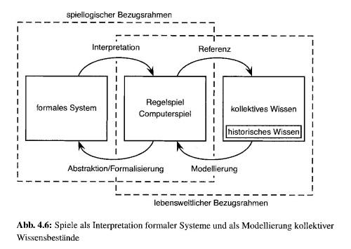 Abb.: Am Ende seines Theorieteils steht Heinzes vollentwickeltes Modell und zeigt, wo das Historische überhaupt Eingang findet (Abb. 4.6 aus Heinze, S. 102)